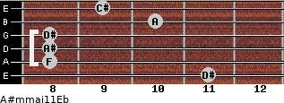 A#m(maj11)/Eb for guitar on frets 11, 8, 8, 8, 10, 9