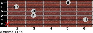A#m(maj11)/Eb for guitar on frets x, 6, 3, 3, 2, 5