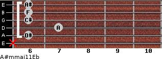 A#m(maj11)/Eb for guitar on frets x, 6, 7, 6, 6, 6