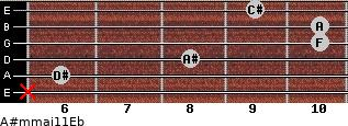 A#m(maj11)/Eb for guitar on frets x, 6, 8, 10, 10, 9