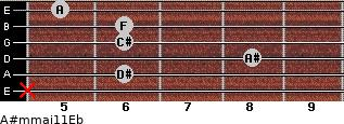 A#m(maj11)/Eb for guitar on frets x, 6, 8, 6, 6, 5