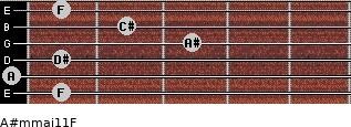 A#m(maj11)/F for guitar on frets 1, 0, 1, 3, 2, 1