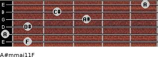 A#m(maj11)/F for guitar on frets 1, 0, 1, 3, 2, 5