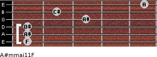 A#m(maj11)/F for guitar on frets 1, 1, 1, 3, 2, 5