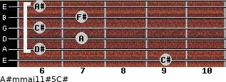 A#m(maj11)#5/C# for guitar on frets 9, 6, 7, 6, 7, 6
