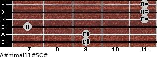 A#m(maj11)#5/C# for guitar on frets 9, 9, 7, 11, 11, 11