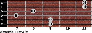 A#m(maj11)#5/C# for guitar on frets 9, 9, 7, 8, 11, 11