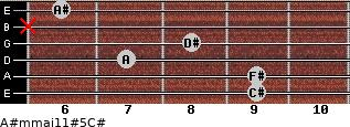 A#m(maj11)#5/C# for guitar on frets 9, 9, 7, 8, x, 6