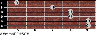 A#m(maj11)#5/C# for guitar on frets 9, 9, 8, 8, 7, 5