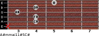 A#m(maj11)#5/C# for guitar on frets x, 4, 4, 3, 4, 5