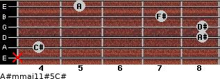 A#m(maj11)#5/C# for guitar on frets x, 4, 8, 8, 7, 5
