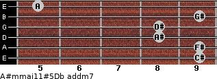 A#m(maj11)#5/Db add(m7) guitar chord
