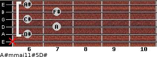 A#m(maj11)#5/D# for guitar on frets x, 6, 7, 6, 7, 6