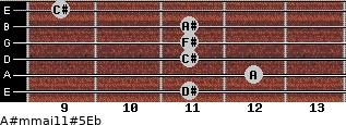 A#m(maj11)#5/Eb for guitar on frets 11, 12, 11, 11, 11, 9