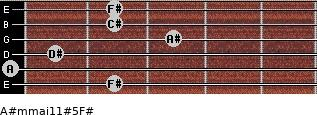 A#m(maj11)#5/F# for guitar on frets 2, 0, 1, 3, 2, 2