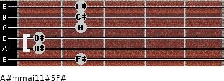 A#m(maj11)#5/F# for guitar on frets 2, 1, 1, 2, 2, 2