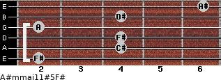 A#m(maj11)#5/F# for guitar on frets 2, 4, 4, 2, 4, 6