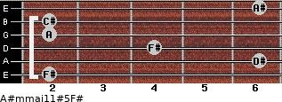 A#m(maj11)#5/F# for guitar on frets 2, 6, 4, 2, 2, 6