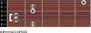 A#m(maj11)#5/Gb for guitar on frets 2, 1, 1, 2, 2, 5