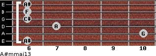 A#m(maj13) for guitar on frets 6, 10, 7, 6, 6, 6