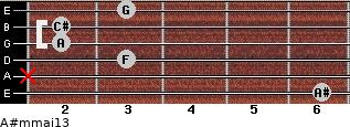 A#m(maj13) for guitar on frets 6, x, 3, 2, 2, 3