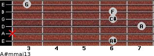 A#m(maj13) for guitar on frets 6, x, 7, 6, 6, 3