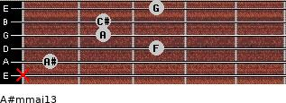 A#m(maj13) for guitar on frets x, 1, 3, 2, 2, 3