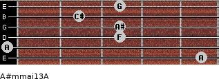 A#m(maj13)/A for guitar on frets 5, 0, 3, 3, 2, 3