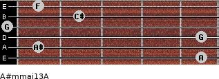 A#m(maj13)/A for guitar on frets 5, 1, 5, 0, 2, 1