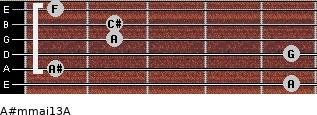 A#m(maj13)/A for guitar on frets 5, 1, 5, 2, 2, 1