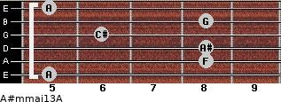 A#m(maj13)/A for guitar on frets 5, 8, 8, 6, 8, 5