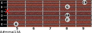 A#m(maj13)/A for guitar on frets 5, 8, 8, x, 8, 9