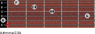 A#m(maj13)/A for guitar on frets x, 0, 5, 3, 2, 1