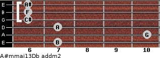 A#m(maj13)/Db add(m2) guitar chord