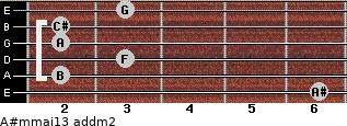 A#m(maj13) add(m2) for guitar on frets 6, 2, 3, 2, 2, 3