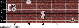A#m(maj13)#5 for guitar on frets 6, 4, 4, 2, 2, 3