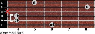 A#m(maj13)#5 for guitar on frets 6, 4, 4, x, 8, 5