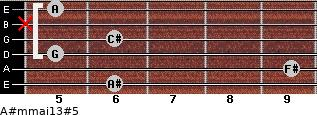 A#m(maj13)#5 for guitar on frets 6, 9, 5, 6, x, 5