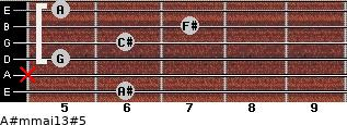 A#m(maj13)#5 for guitar on frets 6, x, 5, 6, 7, 5