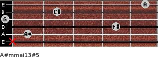 A#m(maj13)#5 for guitar on frets x, 1, 4, 0, 2, 5
