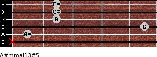 A#m(maj13)#5 for guitar on frets x, 1, 5, 2, 2, 2