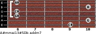 A#m(maj13)#5/Db add(m7) guitar chord