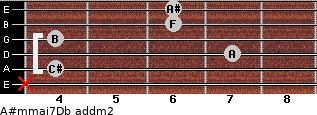 A#m(maj7)/Db add(m2) guitar chord