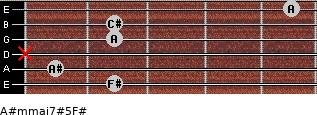 A#m(maj7)#5/F# for guitar on frets 2, 1, x, 2, 2, 5