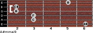 A#m(maj9) for guitar on frets 6, 3, 3, 2, 2, 5