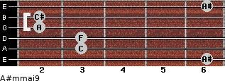 A#m(maj9) for guitar on frets 6, 3, 3, 2, 2, 6