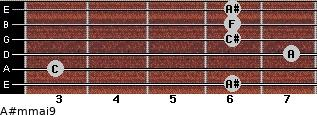 A#m(maj9) for guitar on frets 6, 3, 7, 6, 6, 6