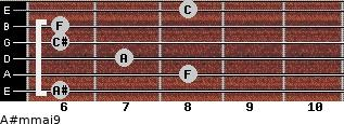 A#m(maj9) for guitar on frets 6, 8, 7, 6, 6, 8