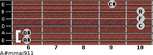 A#m(maj9/11) for guitar on frets 6, 6, 10, 10, 10, 9