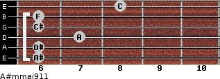 A#m(maj9/11) for guitar on frets 6, 6, 7, 6, 6, 8